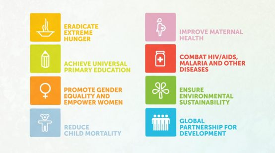 United Nations Development Programme: Transitioning from the MDGs to the SDGs