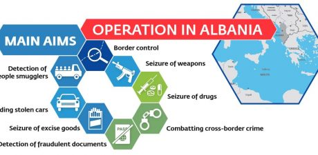 Frontex Starts Albania Mission, First outside EU, to Fight Illegal Migration