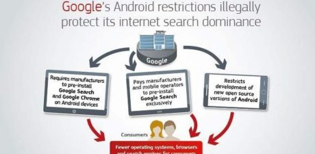 EU Slaps Record EUR 4.34 Billion Fine on Google over Android as Unfair Competition Tool